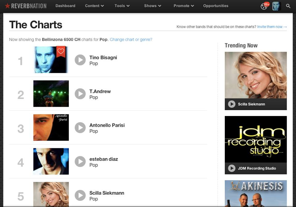 Tino Bisagni in classifica di Reverbnation